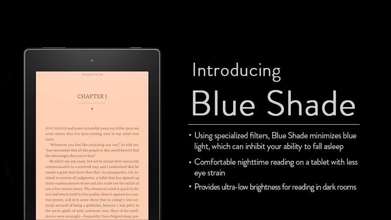 kindle paperwhite night reading review