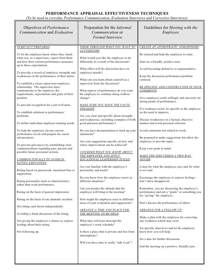 self performance review examples communication