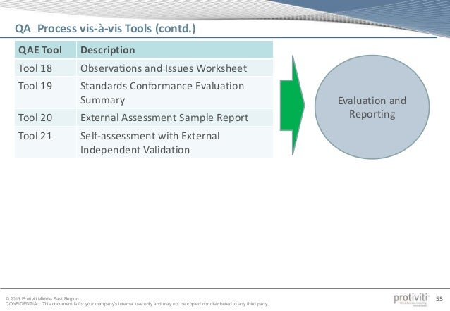 quality assessment review internal audit